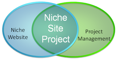 niche site project – logo